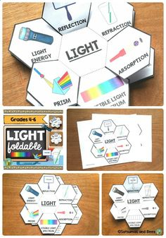 This foldable will help your students understand and remember the main properties of light energy. This resource may be used with grades 4-6. Whole group, small groups or individual instruction.This resource is adapted to address different learning styles.