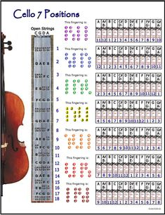 Cello 7 Hand Positions Small Chart Improvise In Any Key Musical Instruments Gear String Orchestral Ebay