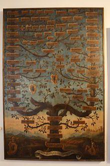 Complesso museale di San Francesco (Montone) - Wikipedia