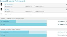 HTC One Mini listing shows up on GFXBench web site