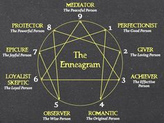 Enneagrams and Strengths Finder: Why I love self-exploration