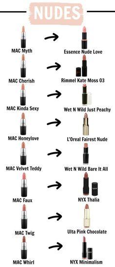 MAC Lipstick Dupes – Get your favorite makeup at the lowest prices at . MAC Lipstick Dupes – Get your favorite makeup at the lowest prices at . Mac Lipstick Dupes, Mac Dupes, Nude Lipstick, Wet N Wild Lipstick, Matte Lipsticks, Best Drugstore Lipstick, Berry Lipstick, Lipstick For Fair Skin, Mac Soar Lipliner Dupe