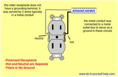 wiring diagram for a 20 amp 120 volt receptacle workshop. Black Bedroom Furniture Sets. Home Design Ideas