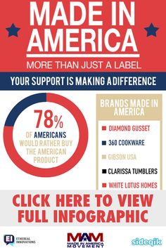 Tired junk made in China? Want more American jobs? Share this infographic about Made in America.   It's more than a label. Your voice is being heard!!! These American companies are manufacturing in the USA and supporting our local economy.   Click to read Top 7 Job Creators in the United States.