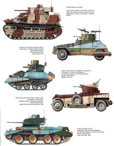 British Armour in North Africa with the Caunter camouflage scheme Military Camouflage, Military Art, Military History, Afrika Korps, Ww2 Tanks, Military Equipment, Panzer, Armored Vehicles, War Machine