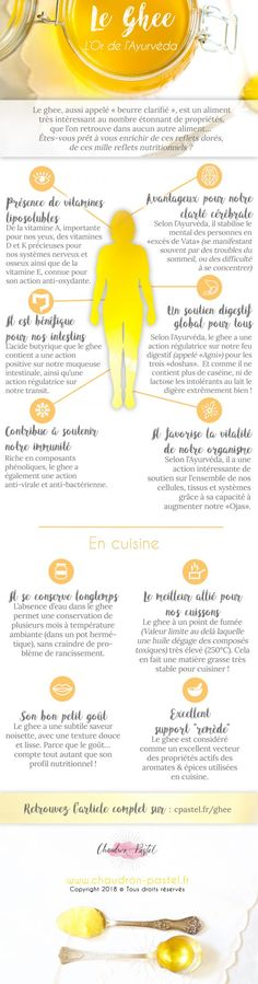 Le ghee (beurre clarifié indien) : l'or de l'Ayurvéda ! Relaxation Meditation, Relaxing Yoga, Ayurveda, Utila, Nutrition, Health And Wellness, Smoothies, Keto, France