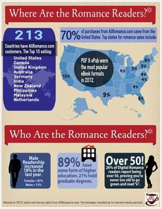 Where are the romance novel readers? [INFOGRAPHIC]