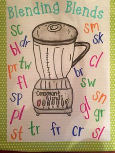 Vowels And Consonants Chart Posters Anchor Charts And Graphic