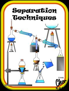 Science Cliparts: Chemistry Separation Techniques  Get it from The Cher Room @ Teachers Pay Teachers!