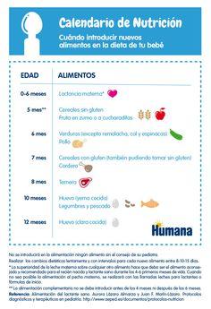 CALENDARIO NUTRICIONAL: ¿CUANDO INTRODUCIR ALIMENTOS EN LA DIETA DEL BEBÉ?