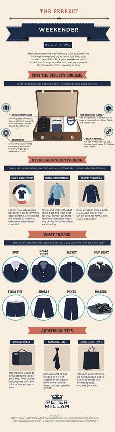 ON PACKING: The Weekender Bag