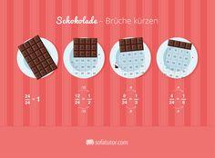 Brüche und Bruchrechnung verstehen und erklären mit Schokolade. Mehr dazu gibt's hier: http://magazin.sofatutor.com/eltern/2016/03/21/lego-pizza-und-schokolade-bruchrechnung-anschaulich-erklaeren/