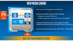 """In der Vergangenheit hat Intel stetig an seiner in Prozessoren integrierten Grafiklösung gearbeitet. Auch bei Kaby Lake lag ein Schwerpunkt auf die Modernisierung und Verbesserung dieser Recheneinheit: """"Gen9"""" unterstützt den HEVC-Standard mit 10 Bit sowie das konkurrierende Format VP9; entsprechende Videos soll die neue Grafikeinheit flüssig in UHD-Auflösung (3840x2160 Pixel) wiedergeben. Folglich dürften demnächst mehr Convertibles und Notebooks über einen eben so scharfen Bildschirm…"""