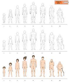 Fullbody aging - males (pledge12) by Precia-T on DeviantArt