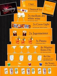Alcohol - Slimming World Syns - very important info! Slimming World Syn Values, Slimming World Treats, Slimming World Tips, Slimming World Recipes, Sliming World, Dry White Wine, Fat Foods, Coors Light, Weight Loss Drinks