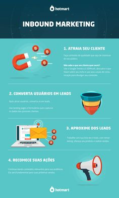 Inbound Marketing: discover everything about this strategy - - Inbound Marketing, Marketing Poster, Marketing Logo, Marketing Communications, Influencer Marketing, Social Marketing, Marketing Plan, Content Marketing, Digital Marketing