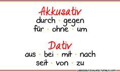 Deutsch: Akkusativ und Dativ