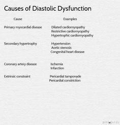 CHF with preserved EF - Diastolic dysfunction Dilated Cardiomyopathy, Hypertrophic Cardiomyopathy, Ultrasound Physics, Cardiovascular Nursing, Cardiac Sonography, Aortic Stenosis, Cardiac Nursing, Medical Information, Medical Conditions