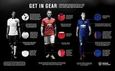 Manchester United's three new kits for the 2014/15 season.