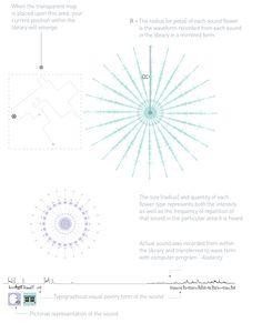 Geology graphic design sydney uni