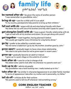 FAMILY LIFE phrasal verbs #learnenglish #phrasalverbs #learnenglish @English4Matura