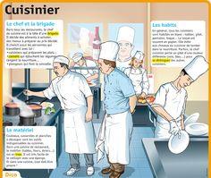 Fiche expos s les m tiers de l h pital french pinterest for Cuisinier vegan