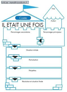 Refresh important reading comprehension skills with this collection of printable story maps. French Teacher, Teaching French, Teaching Writing, Writing Activities, Teaching Resources, Fairy Tale Activities, Writing Resources, Teaching Ideas, Reading Strategies