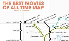 Las 250 mejores películas de la historia y un plano de metro, la imagen de la semana