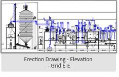 Nextech solutions is India's leading rice mill plant consultant which offers rice mill layouts, designing and installation. Drawing Grid, Rice Mill, Elevation Drawing, Cad Blocks, Plant Design, Engineers, Thesis, Layout Design, Designers