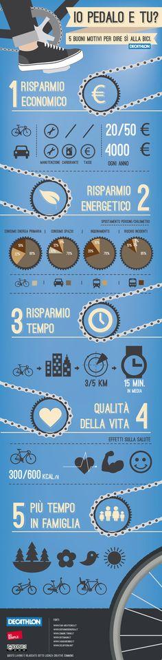 Decathlon - Io pedalo e tu?