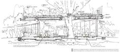 Fuji Kindergarten in Japan by Takaharu Tezuka - pictures adn drawings at Open Buildings - Inspiration for SI Architects Coupes Architecture, Architecture Design, Takaharu Tezuka, People In Space, Kindergarten Drawing, Tokyo, Section Drawing, Architect Drawing, School Plan