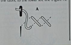 Для тех, кто вышивает-всерьёз! По схемам понятна техника выполнения этих стежков. Позаимствовано из книги-''Knitting, chrochet and embroidery''(1976). Многие из них мне совсем незнакомы.