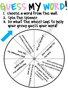 VOCABULARY 1 Guess My Word: The students play in small groups and take turns spinning the spinner.  They pick a word out of a hat and have the group guess by doing whatever the spinner told them to do.  This helps students learn what the word means by using various techniques.