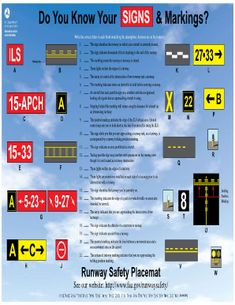 Airport Runway Signs and Markings - Commercial Aircraft Identification Aviation Quotes, Aviation Humor, Aviation Art, Aviation Training, Pilot Training, Private Pilot, Private Plane, Aircraft Instruments, Airport Signs