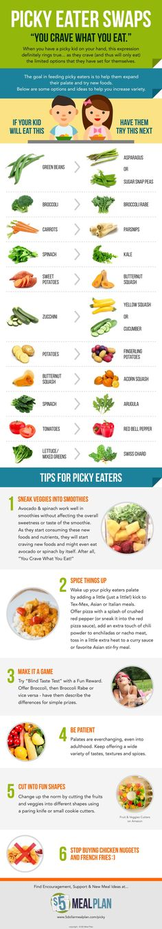 Have a plan for introducing new foods to your picky eater, no matter how big or small they are! :) More at 5DollarMealPlan.com/Picky