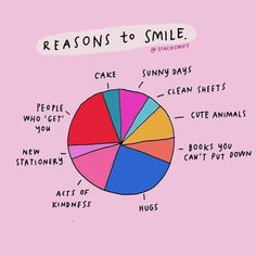 I hope you have lots of reasons to smile today!You can find Reasons to smile and more on our website.I hope you have lots of reasons to smile today! Cute Quotes, Happy Quotes, Words Quotes, Positive Quotes, Motivational Quotes, Inspirational Quotes, Happiness Quotes, Smile Quotes, The Words