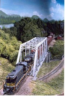 About Model Trains -Wikipedia