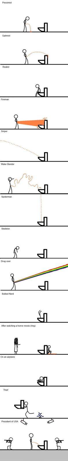 How people urinate