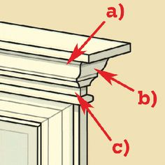 an illustration of interior window trim showing the crown molding, mitered return and frieze board