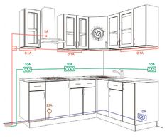 Рассказываем, что нужно знать о планировке кухни, электропроводке и разводке труб. А еще делимся советами по размещению бытовой техники