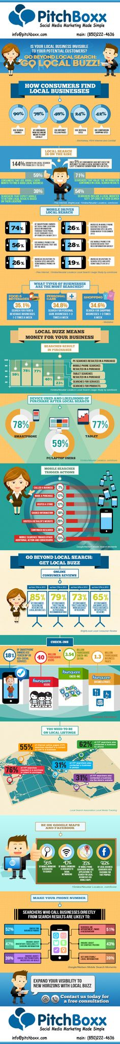 Is Your Local Business Invisible Online? Discover Local Buzz! - http://pitchboxx.com/local-business-invisible-online-discover-local-buzz-infographic/ Mediatracking.com