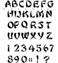 Sjabloon chinees alfabet - Scrap Atelier