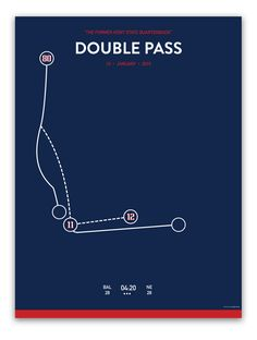 Double Pass $35.00 With momentum shifting in Saturday's divisional round game and the Patriots having cut a two-touchdown lead in half, Tom Brady threw a backward pass to Edelman, who gunned it downfield — perfectly — to a wide-open Danny Amendola for a shocking 51-yard, game-tying touchdown. The play would prove to be the top highlight in a game the Patriots would win 35-31 to advance to next Sunday's AFC title game.