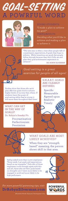 Goal-Setting is the Powerful Word of the Month! #Infographic www.drrobynsilver...