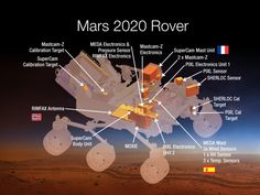 Este es el robot que reemplazará al Curiosity.
