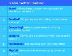 How to Write Great Twitter Headlines