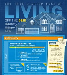 """What Is The Real """"Startup Cost"""" of Living Off Grid 