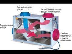 Реверсивная рекуперативная система вентиляции своими руками - YouTube