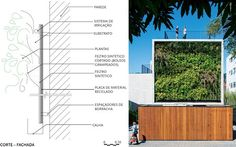 Parede Verde Biophilic Architecture, Architecture Résidentielle, Sustainable Architecture, Contemporary Architecture, Shoji Doors, Architecture Organique, Architecture Durable, Green Facade, Green Roofs