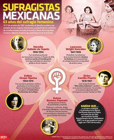 El 17 de octubre de 1953 se decretó el derecho a votar y ser votadas de las mujeres mexicanas. #Infographic